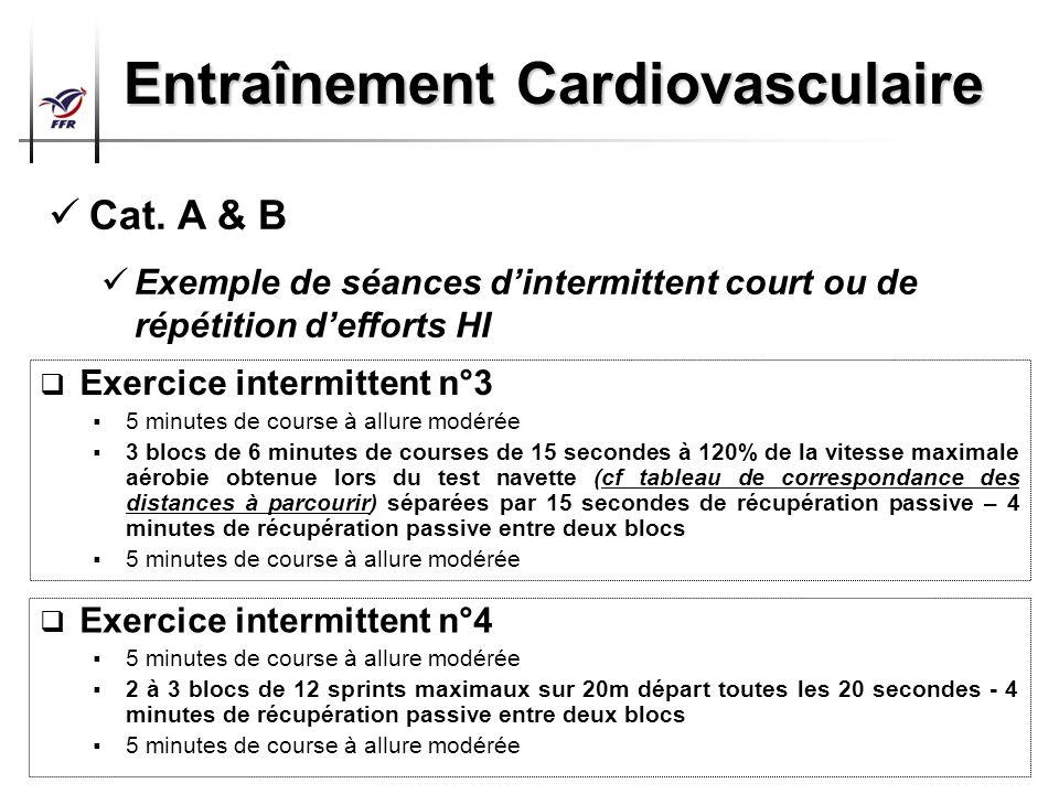Préparation Physique Arbitres Top 14 – Pro D2 Entraînement Cardiovasculaire Cat. A & B Exemple de séances dintermittent court ou de répétition deffort
