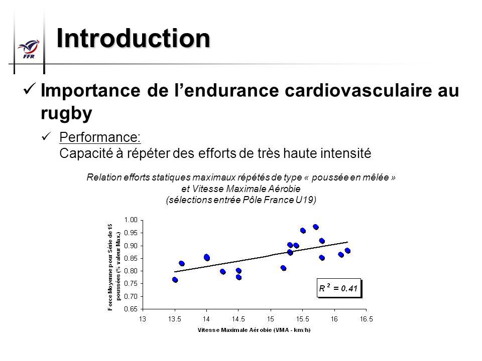 Préparation Physique Arbitres Top 14 – Pro D2 Introduction Importance de lendurance cardiovasculaire au rugby Performance: Capacité à répéter des effo