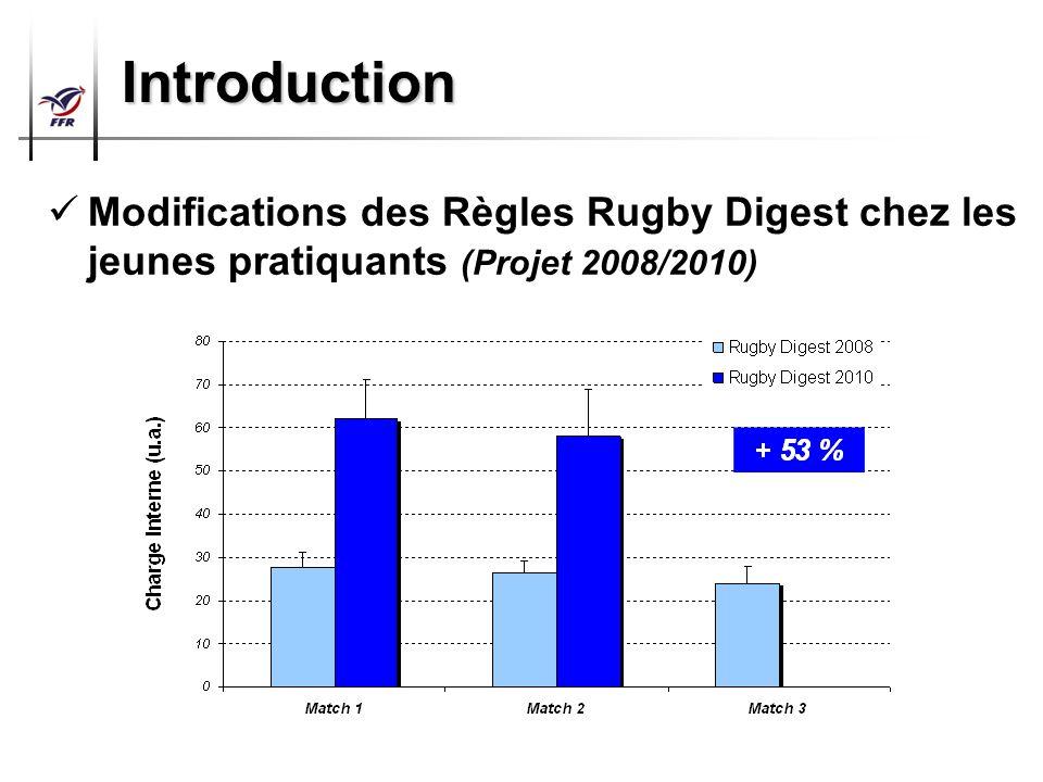 Préparation Physique Arbitres Top 14 – Pro D2 Introduction Modifications des Règles Rugby Digest chez les jeunes pratiquants (Projet 2008/2010)