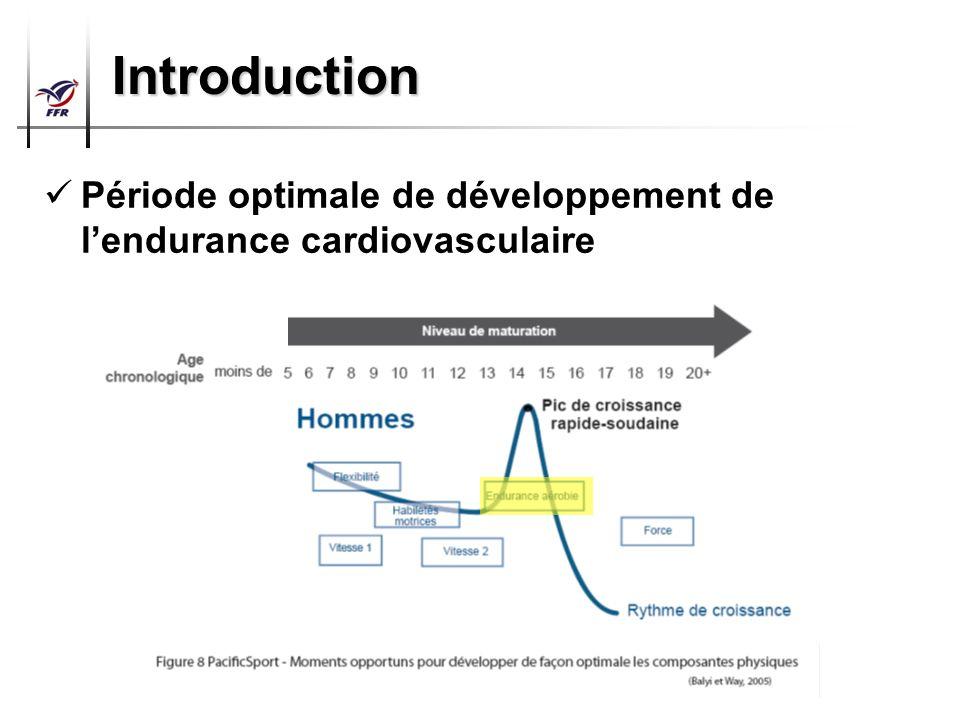 Préparation Physique Arbitres Top 14 – Pro D2 Introduction Période optimale de développement de lendurance cardiovasculaire
