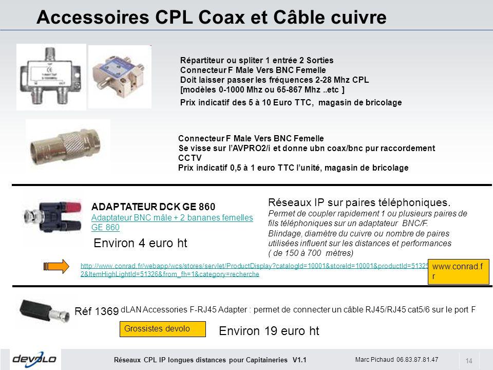 14 Marc Pichaud 06.83.87.81.47 Réseaux CPL IP longues distances pour Capitaineries V1.1 Connecteur F Male Vers BNC Femelle Se visse sur lAVPRO2/i et d