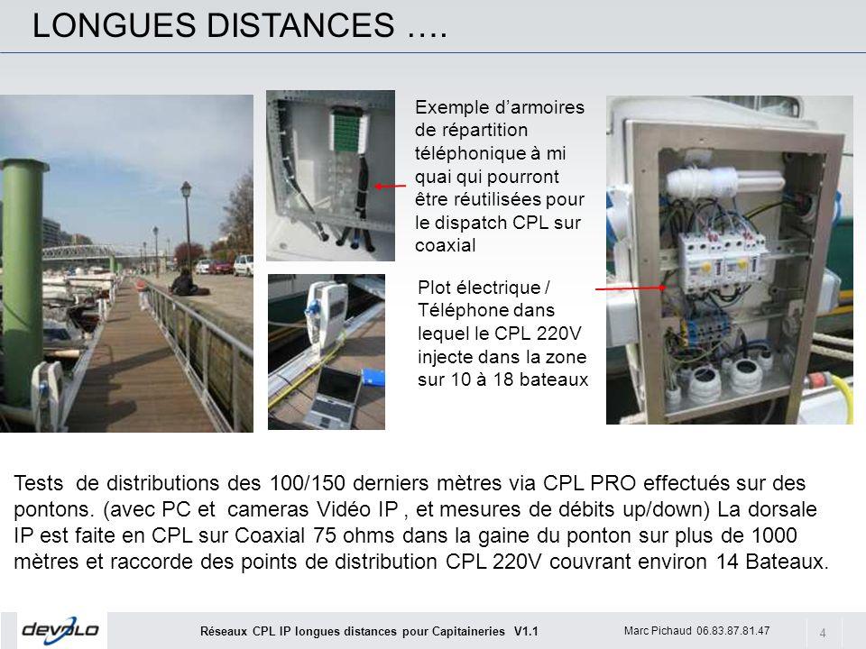 4 Marc Pichaud 06.83.87.81.47 Réseaux CPL IP longues distances pour Capitaineries V1.1 LONGUES DISTANCES …. Exemple darmoires de répartition téléphoni