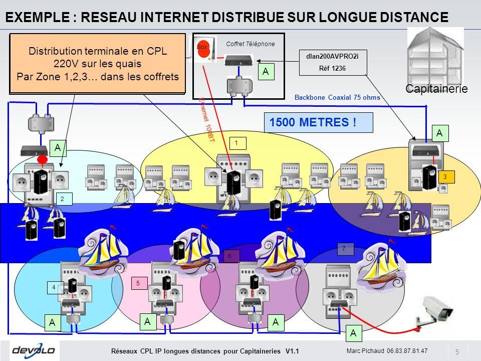 5 Marc Pichaud 06.83.87.81.47 Réseaux CPL IP longues distances pour Capitaineries V1.1 dlan200AVPRO2i Réf 1236 A A A 1 Backbone Coaxial 75 ohms 3 2 dlan200AVPRO WP Réf 1236 Ethernet 100BT 4 5 6 7 A A A A EXEMPLE : RESEAU INTERNET DISTRIBUE SUR LONGUE DISTANCE ARRIVEE INTERNET SUR LE QUAI Distribution sur une dorsale coaxiale 75 Ohms (max 1500 m) Distribution terminale en CPL 220V sur les quais Par Zone 1,2,3… dans les coffrets Capitainerie Coffret Téléphone Box 1500 METRES !