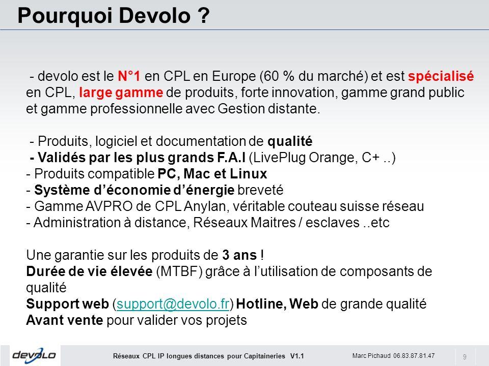9 Marc Pichaud 06.83.87.81.47 Réseaux CPL IP longues distances pour Capitaineries V1.1 - devolo est le N°1 en CPL en Europe (60 % du marché) et est spécialisé en CPL, large gamme de produits, forte innovation, gamme grand public et gamme professionnelle avec Gestion distante.