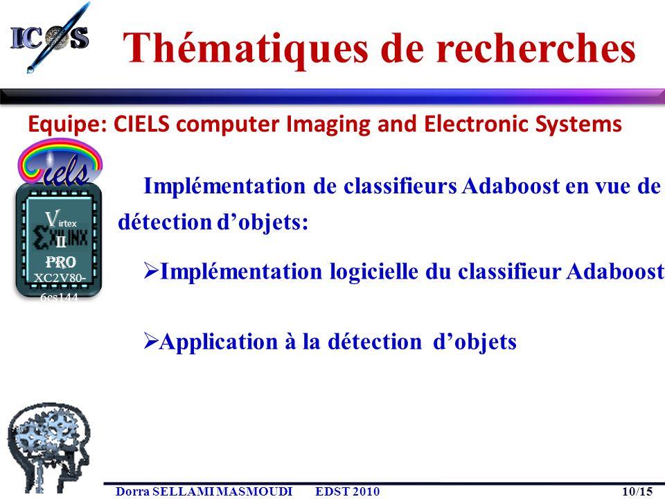 10/15 Dorra SELLAMI MASMOUDIEDST 2010 XC2V80- 6cs144 V irtex II Pro Implémentation de classifieurs Adaboost en vue de détection dobjets: Application à