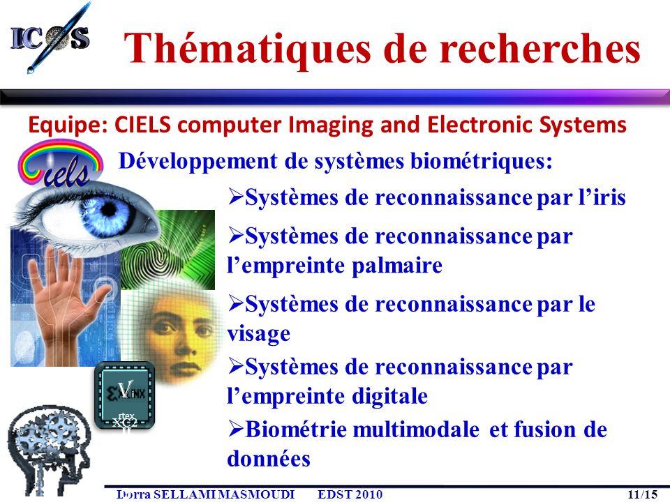 11/15 Dorra SELLAMI MASMOUDIEDST 2010 Développement de systèmes biométriques: Systèmes de reconnaissance par lempreinte palmaire Systèmes de reconnais