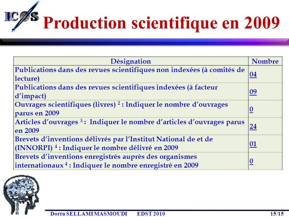 15/15 Dorra SELLAMI MASMOUDIEDST 2010 Production scientifique en 2009 DésignationNombre Publications dans des revues scientifiques non indexées (à com