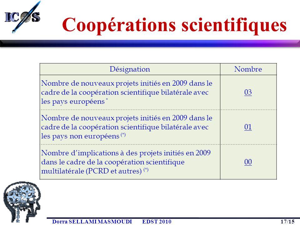 17/15 Dorra SELLAMI MASMOUDIEDST 2010 Coopérations scientifiques DésignationNombre Nombre de nouveaux projets initiés en 2009 dans le cadre de la coop
