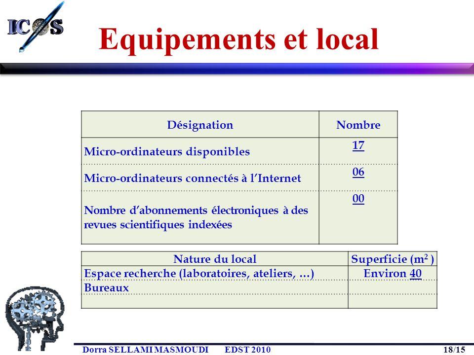 18/15 Dorra SELLAMI MASMOUDIEDST 2010 Equipements et local DésignationNombre Micro-ordinateurs disponibles 17 Micro-ordinateurs connectés à lInternet