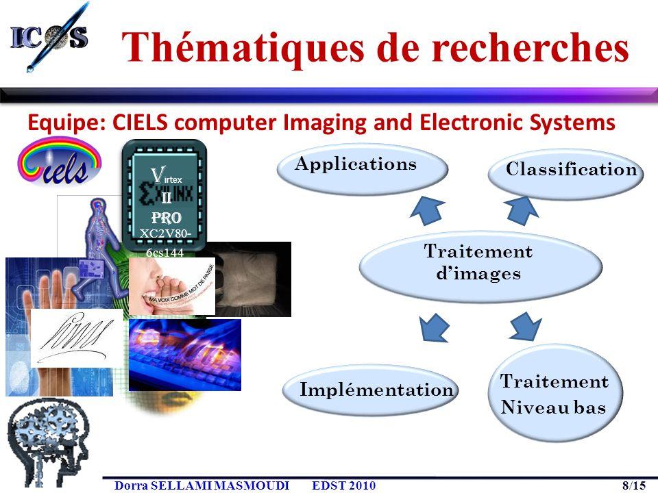 19/15 Dorra SELLAMI MASMOUDIEDST 2010 Collaborations internationales Projet de recherche tuniso-marocain (code : 08/TM 60), intitulé : Stratégie de Commande non Linéaire dun Aérogénérateur électrique.