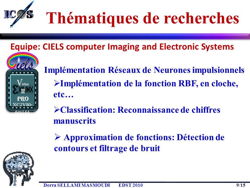 9/15 Dorra SELLAMI MASMOUDIEDST 2010 XC2V80- 6cs144 V irtex II Pro Implémentation Réseaux de Neurones impulsionnels Classification: Reconnaissance de