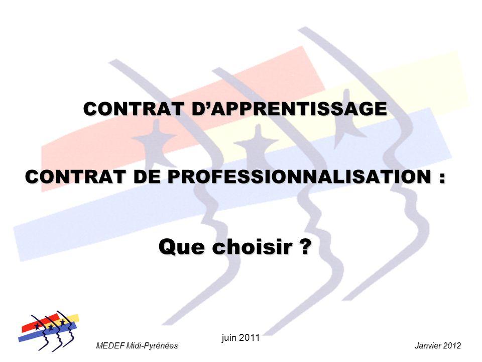 Janvier 2012 MEDEF Midi-Pyrénées juin 2011 CONTRAT DAPPRENTISSAGE CONTRAT DE PROFESSIONNALISATION : Que choisir