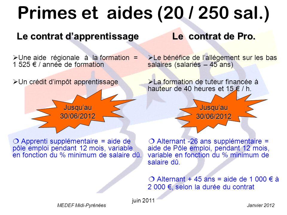 Janvier 2012 MEDEF Midi-Pyrénées juin 2011 Le contrat de Pro.