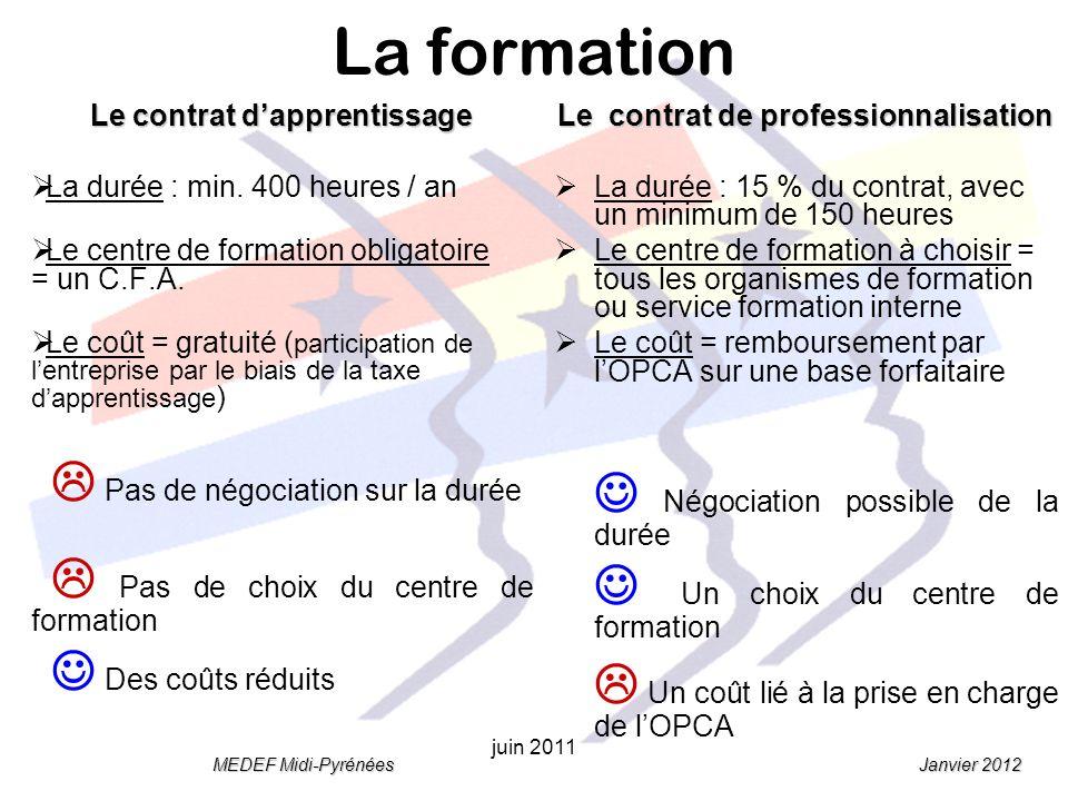 Janvier 2012 MEDEF Midi-Pyrénées juin 2011 La formation Le contrat dapprentissage La durée : min.