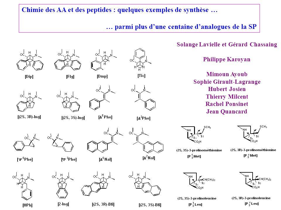 5706857874 M1+M1+ M2+M2+ M 1 2+ M 1 3+ 48468 * 30 publications * Médaille de bronze CNRS 2001 Structure Bioactive de la SP Domaines dinteraction de la SP dans le récepteur NK-1 Deux sites de liaison indépendants Spectrométrie de masse de protéines membranaires entières