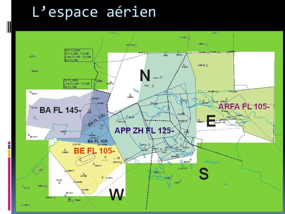 Lespace aérien