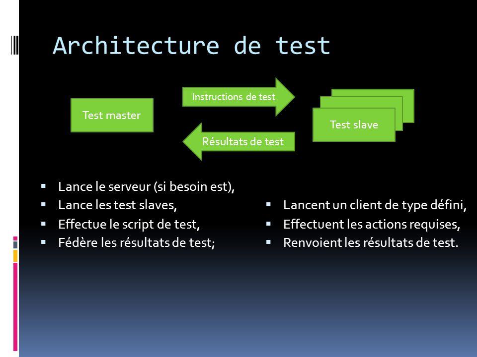 Architecture de test Test master Renvoient les résultats de test.