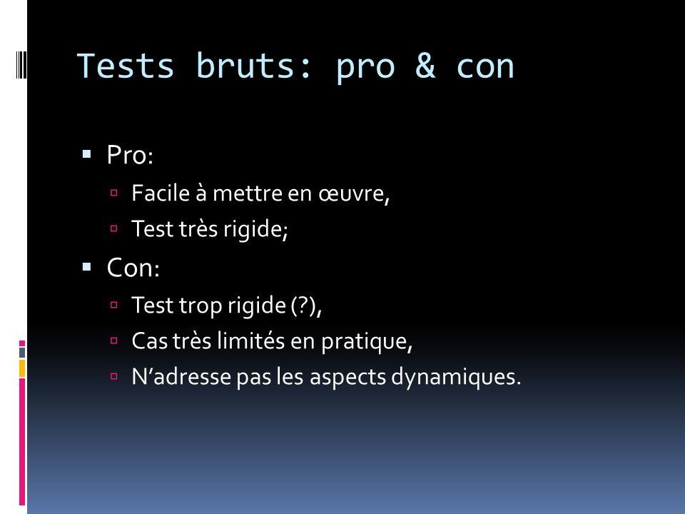 Tests bruts: pro & con Pro: Facile à mettre en œuvre, Test très rigide; Con: Test trop rigide ( ), Cas très limités en pratique, Nadresse pas les aspects dynamiques.