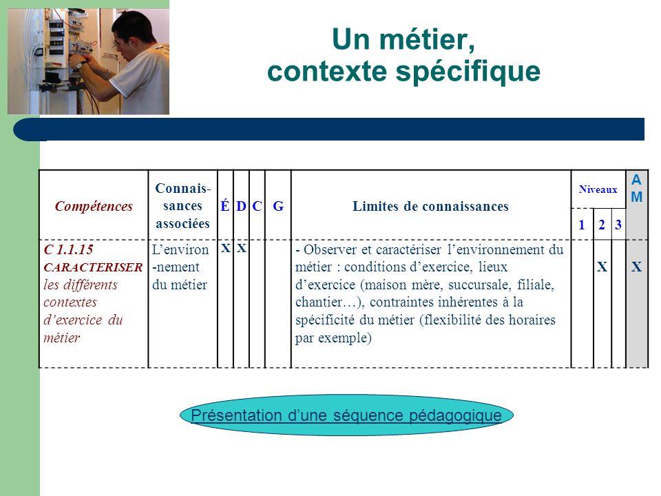 Un métier, contexte spécifique Compétences Connais- sances associées ÉDCGLimites de connaissances Niveaux AMAM 123 C 1.1.15 CARACTERISER les différent