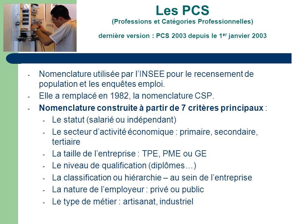 Les PCS (Professions et Catégories Professionnelles) dernière version : PCS 2003 depuis le 1 er janvier 2003 - Nomenclature utilisée par lINSEE pour l