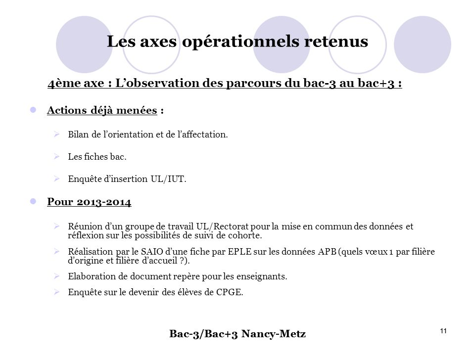 Bac-3/Bac+3 Nancy-Metz 11 Bac-3/Bac+3 Nancy-Metz 11 Actions déjà menées : Bilan de lorientation et de laffectation. Les fiches bac. Enquête dinsertion