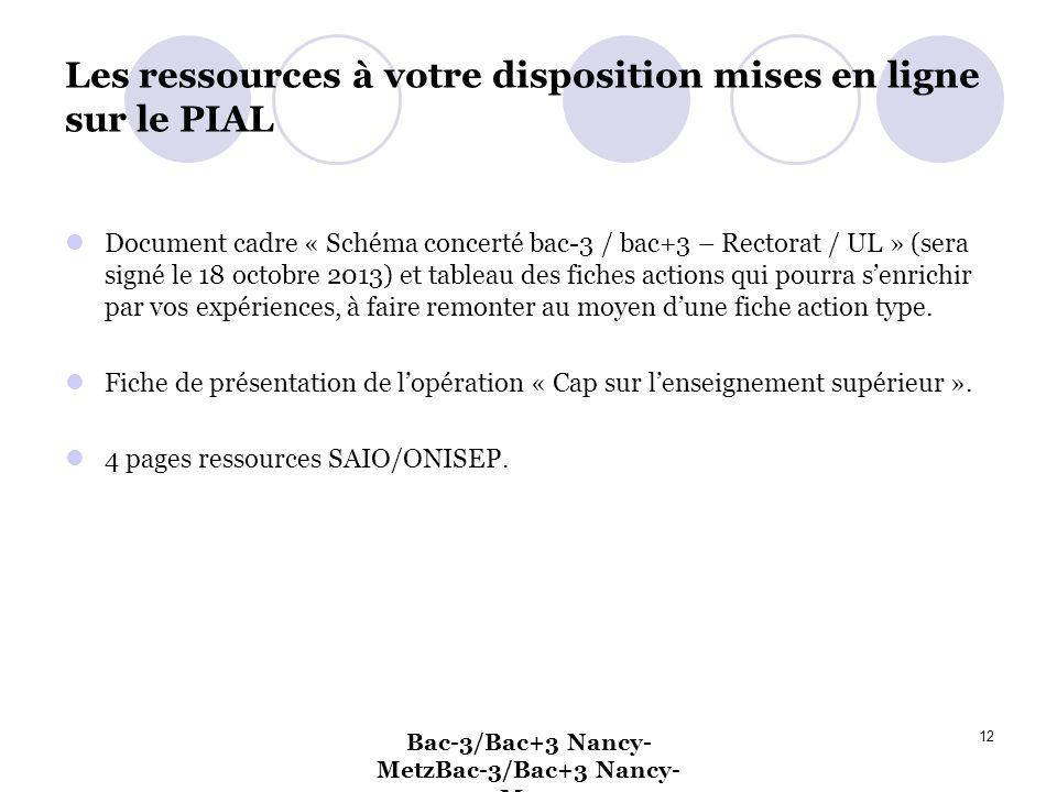 Bac-3/Bac+3 Nancy- MetzBac-3/Bac+3 Nancy- Metz 12 Les ressources à votre disposition mises en ligne sur le PIAL Document cadre « Schéma concerté bac-3 / bac+3 – Rectorat / UL » (sera signé le 18 octobre 2013) et tableau des fiches actions qui pourra senrichir par vos expériences, à faire remonter au moyen dune fiche action type.