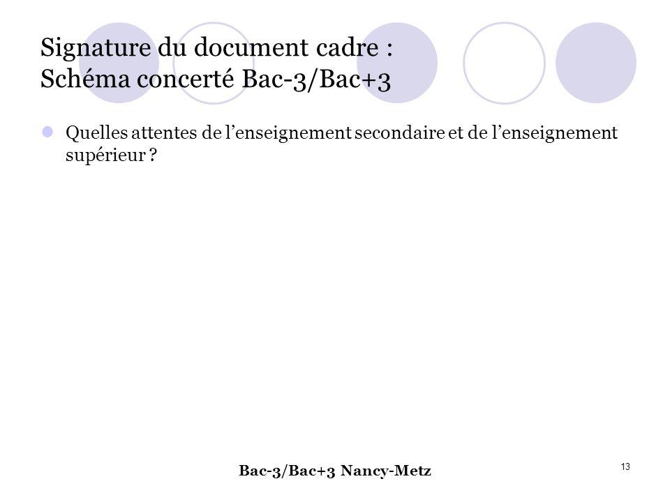 Bac-3/Bac+3 Nancy-Metz 13 Signature du document cadre : Schéma concerté Bac-3/Bac+3 Quelles attentes de lenseignement secondaire et de lenseignement s