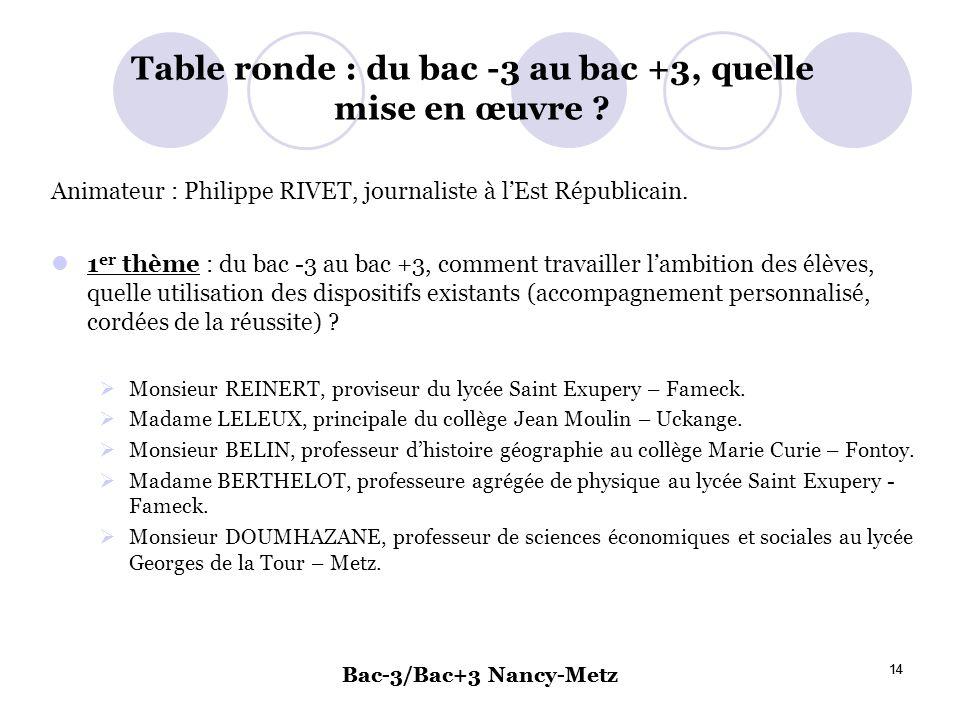 Bac-3/Bac+3 Nancy-Metz 14 Bac-3/Bac+3 Nancy-Metz 14 Table ronde : du bac -3 au bac +3, quelle mise en œuvre ? Animateur : Philippe RIVET, journaliste