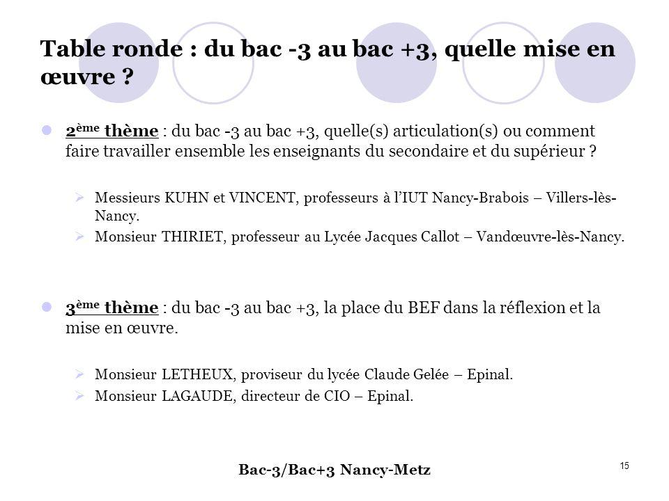 Bac-3/Bac+3 Nancy-Metz 15 Table ronde : du bac -3 au bac +3, quelle mise en œuvre ? 2 ème thème : du bac -3 au bac +3, quelle(s) articulation(s) ou co