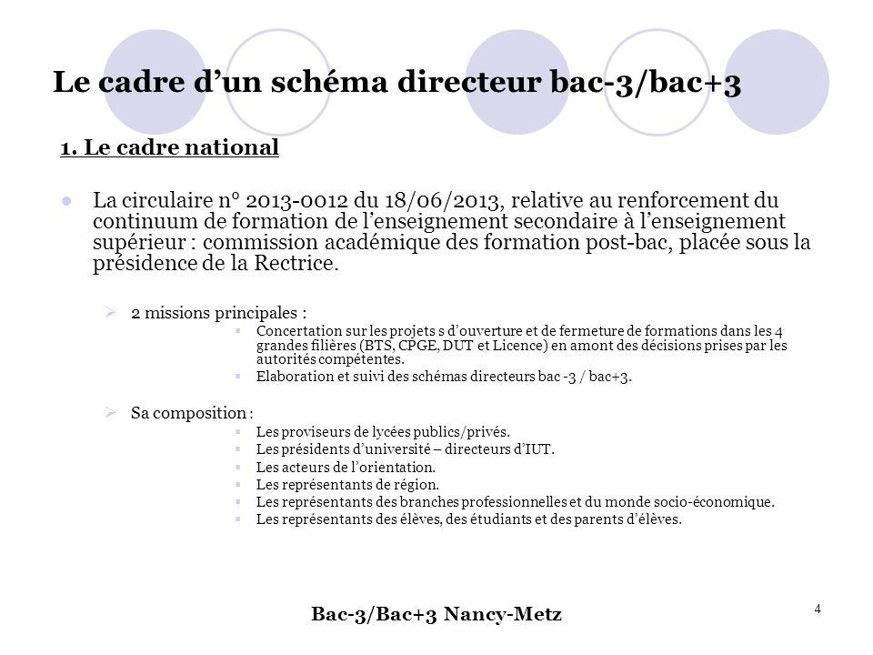 Bac-3/Bac+3 Nancy-Metz 4 Le cadre dun schéma directeur bac-3/bac+3 1. Le cadre national La circulaire n° 2013-0012 du 18/06/2013, relative au renforce