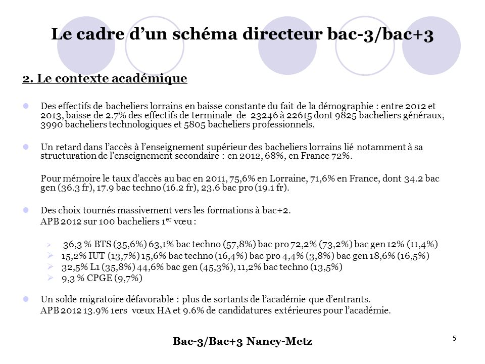 Bac-3/Bac+3 Nancy-Metz 5 5 Le cadre dun schéma directeur bac-3/bac+3 2. Le contexte académique Des effectifs de bacheliers lorrains en baisse constant