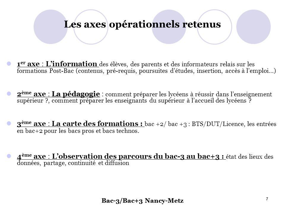 Bac-3/Bac+3 Nancy-Metz 7 7 Les axes opérationnels retenus 1 er axe : Linformation des élèves, des parents et des informateurs relais sur les formation