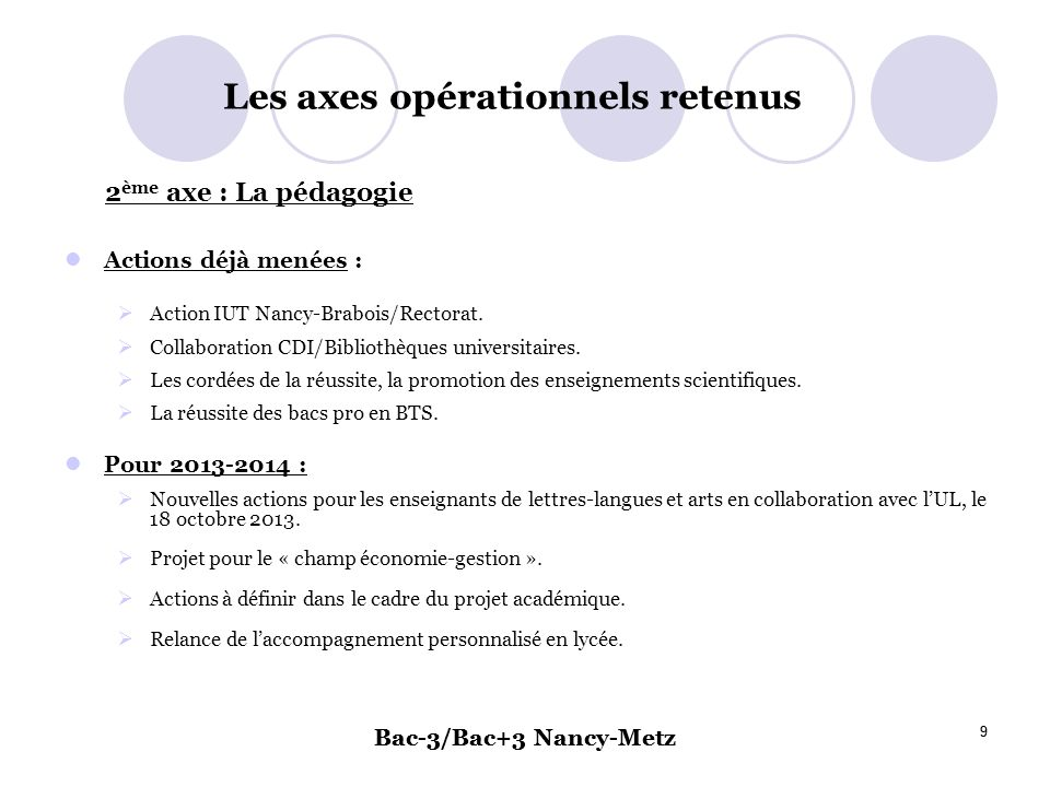 Bac-3/Bac+3 Nancy-Metz 9 9 Les axes opérationnels retenus Actions déjà menées : Action IUT Nancy-Brabois/Rectorat. Collaboration CDI/Bibliothèques uni