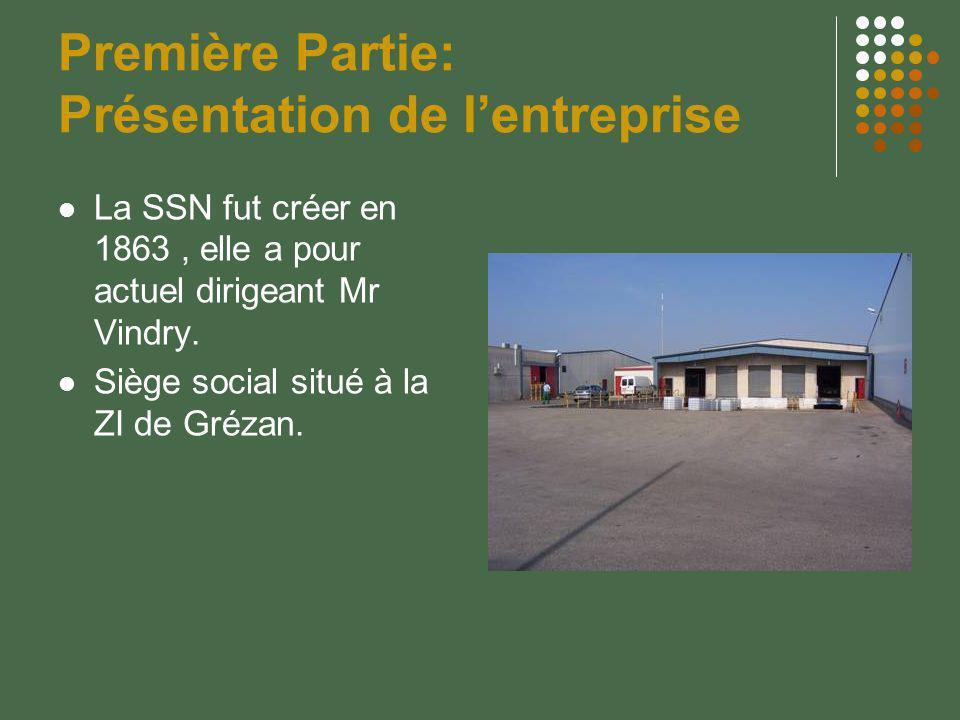 Première Partie: Présentation de lentreprise La SSN fut créer en 1863, elle a pour actuel dirigeant Mr Vindry. Siège social situé à la ZI de Grézan.