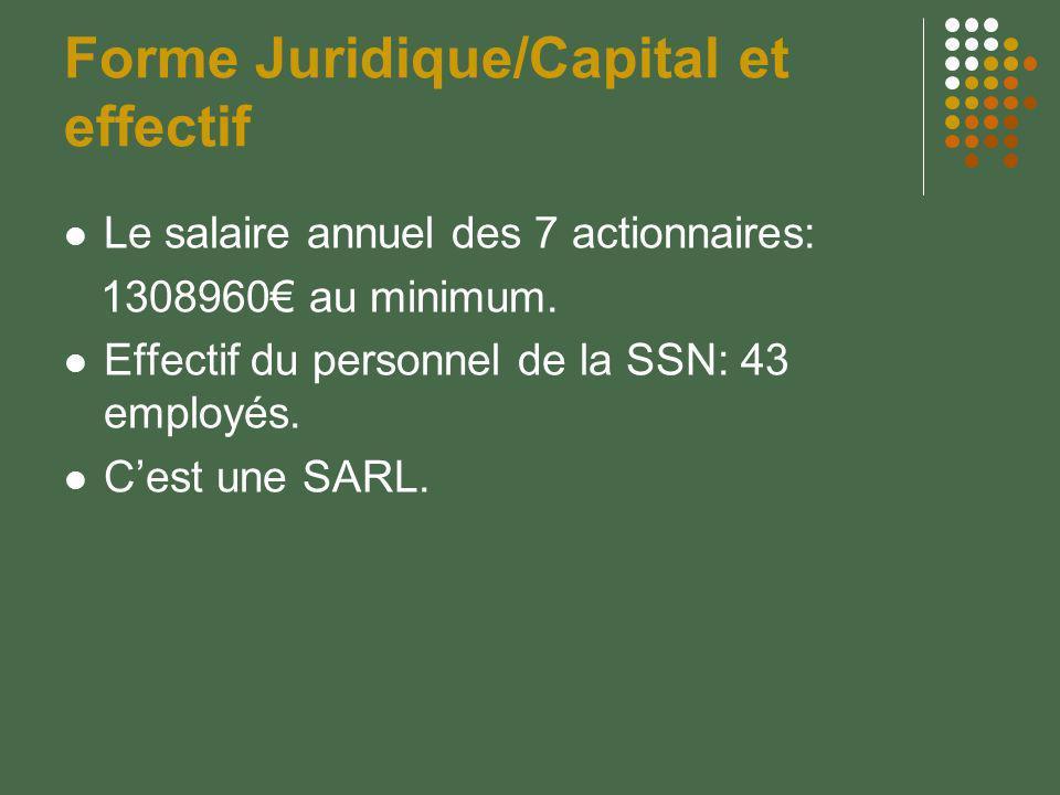 Forme Juridique/Capital et effectif Le salaire annuel des 7 actionnaires: 1308960 au minimum. Effectif du personnel de la SSN: 43 employés. Cest une S