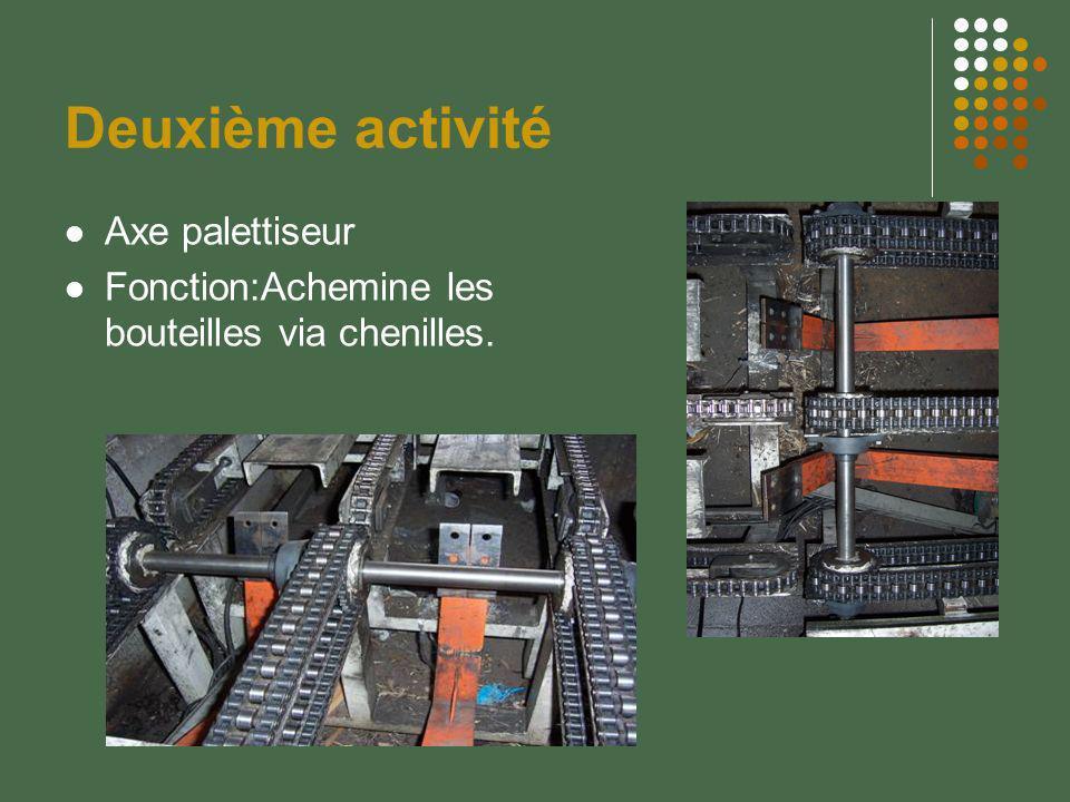 Deuxième activité Axe palettiseur Fonction:Achemine les bouteilles via chenilles.