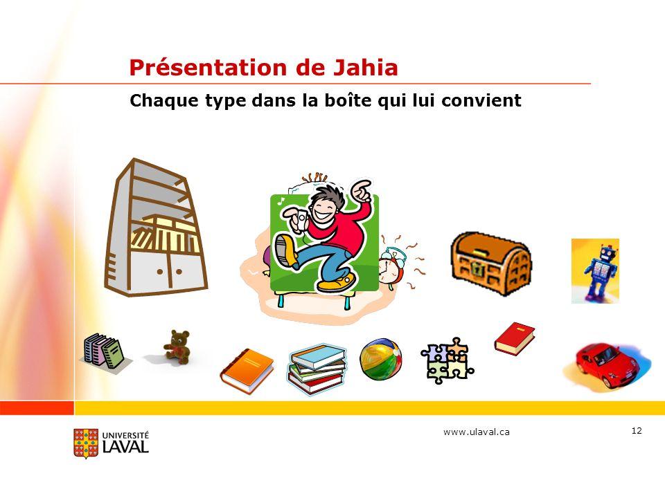 www.ulaval.ca 12 Présentation de Jahia Chaque type dans la boîte qui lui convient