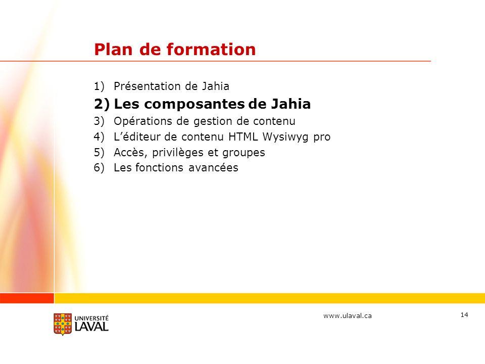 www.ulaval.ca 14 Plan de formation 1)Présentation de Jahia 2)Les composantes de Jahia 3)Opérations de gestion de contenu 4)Léditeur de contenu HTML Wy