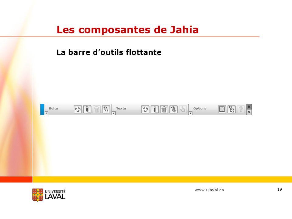 www.ulaval.ca 19 La barre doutils flottante Les composantes de Jahia