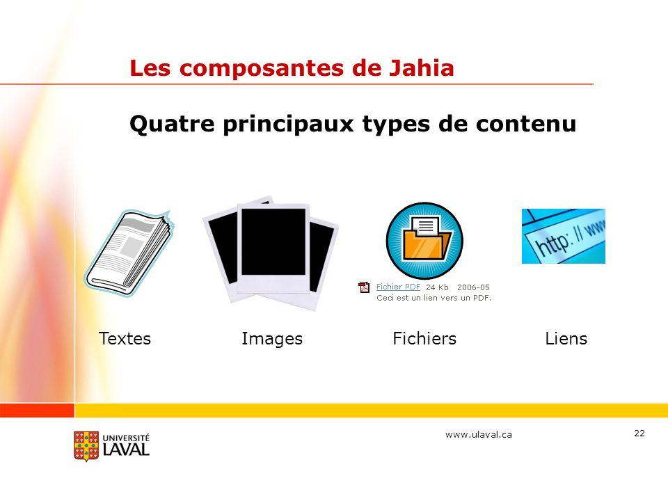 www.ulaval.ca 22 Quatre principaux types de contenu Les composantes de Jahia Textes Images Fichiers Liens
