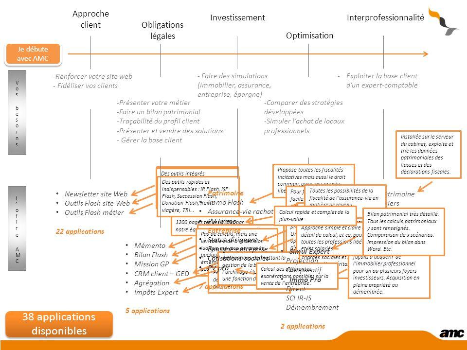 Je débute avec AMC Obligations légales Approche client Investissement Optimisation Interprofessionnalité - Faire des simulations (immobilier, assuranc