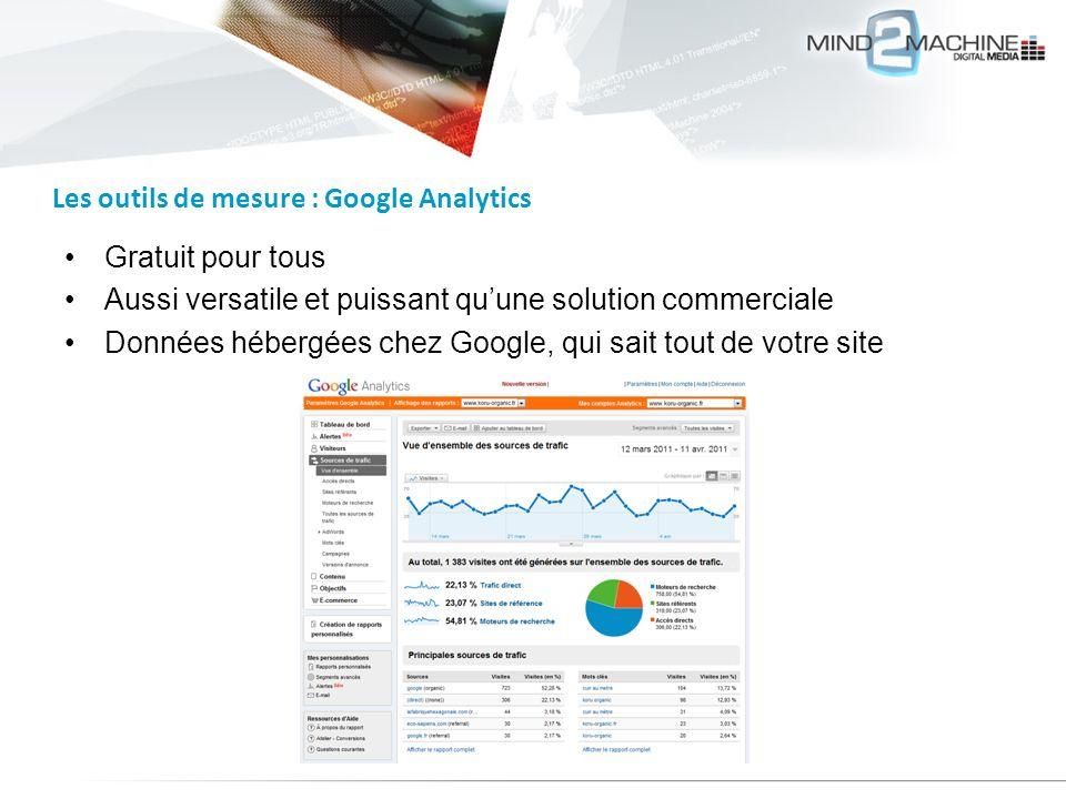Gratuit pour tous Aussi versatile et puissant quune solution commerciale Données hébergées chez Google, qui sait tout de votre site Les outils de mesure : Google Analytics