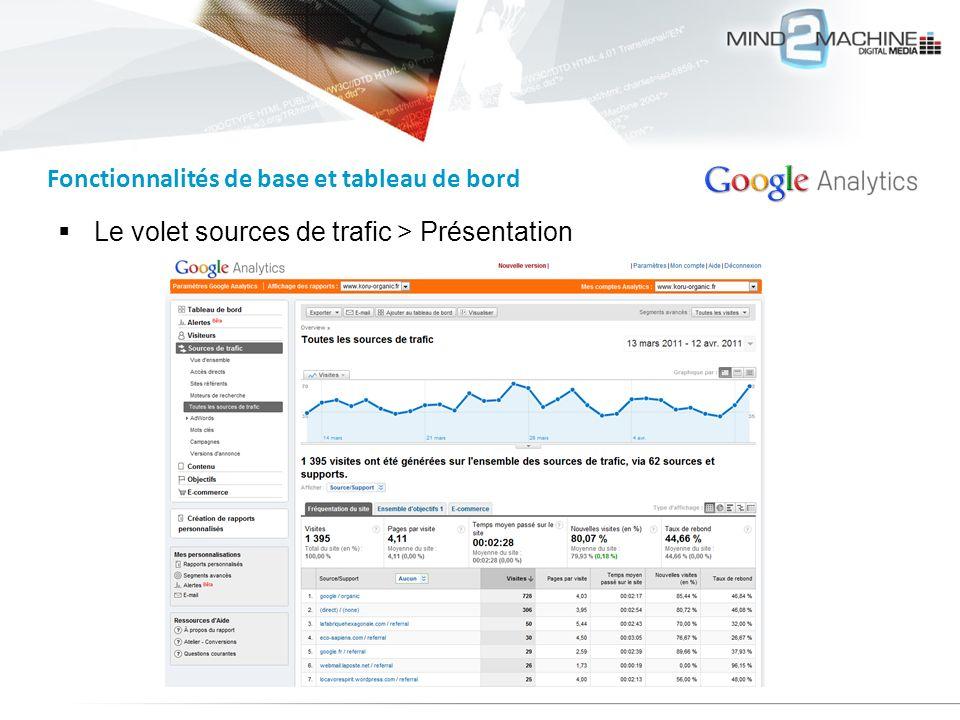 Le volet sources de trafic > Présentation Fonctionnalités de base et tableau de bord