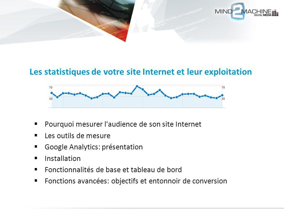 Pourquoi mesurer l'audience de son site Internet Les outils de mesure Google Analytics: présentation Installation Fonctionnalités de base et tableau d