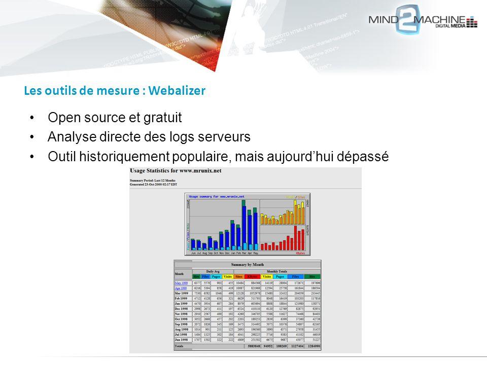 Open source et gratuit Analyse directe des logs serveurs Outil historiquement populaire, mais aujourdhui dépassé Les outils de mesure : Webalizer