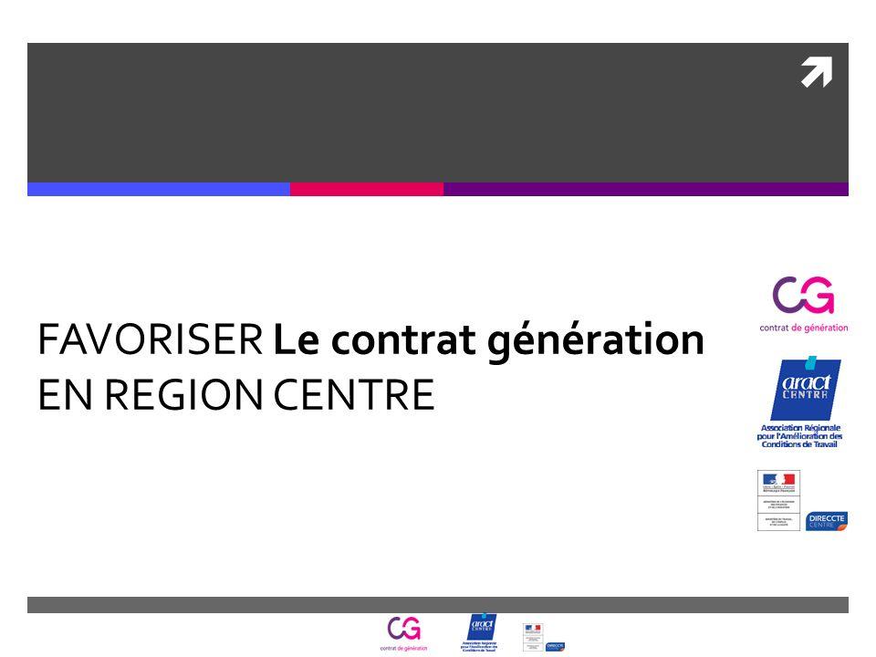 FAVORISER Le contrat génération EN REGION CENTRE Ingénierie de projet