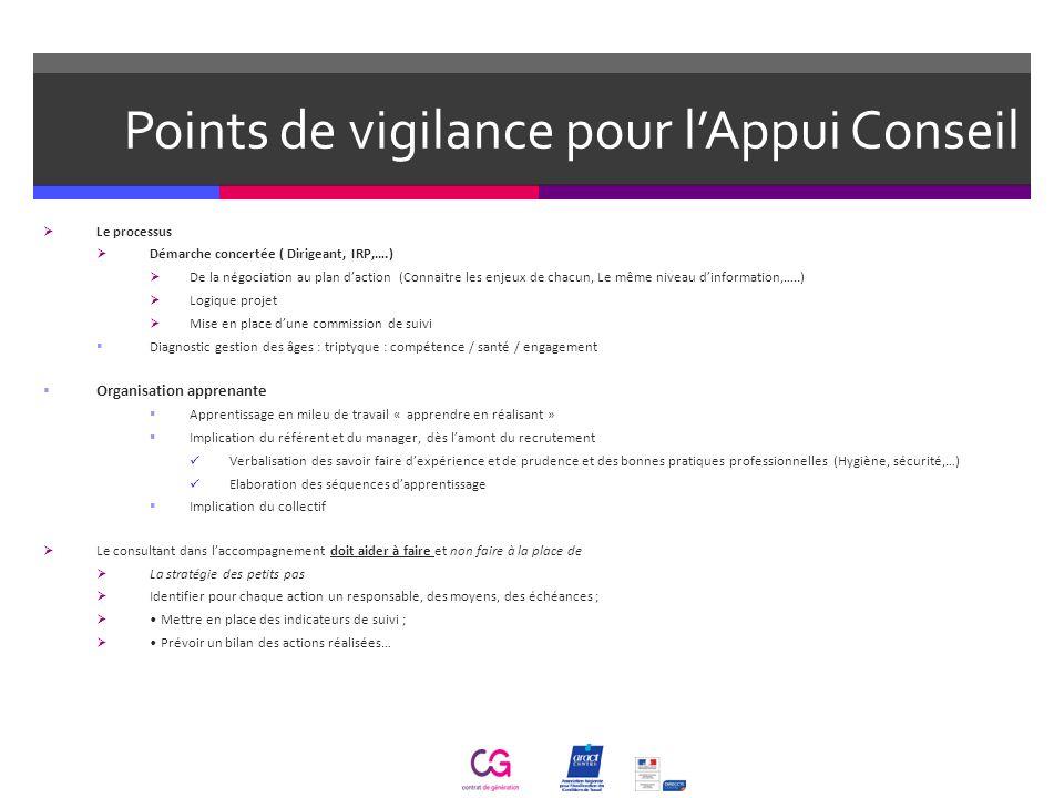Points de vigilance pour lAppui Conseil Le processus Démarche concertée ( Dirigeant, IRP,….) De la négociation au plan daction (Connaitre les enjeux d