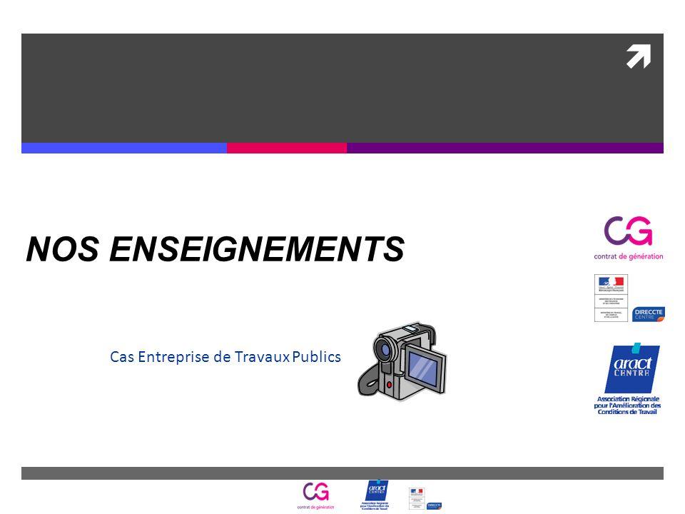 Sur le site Parcours en entreprise Auto diagnostic intégration Outils ANACT Priorité Seniors (Création de fiche outils )