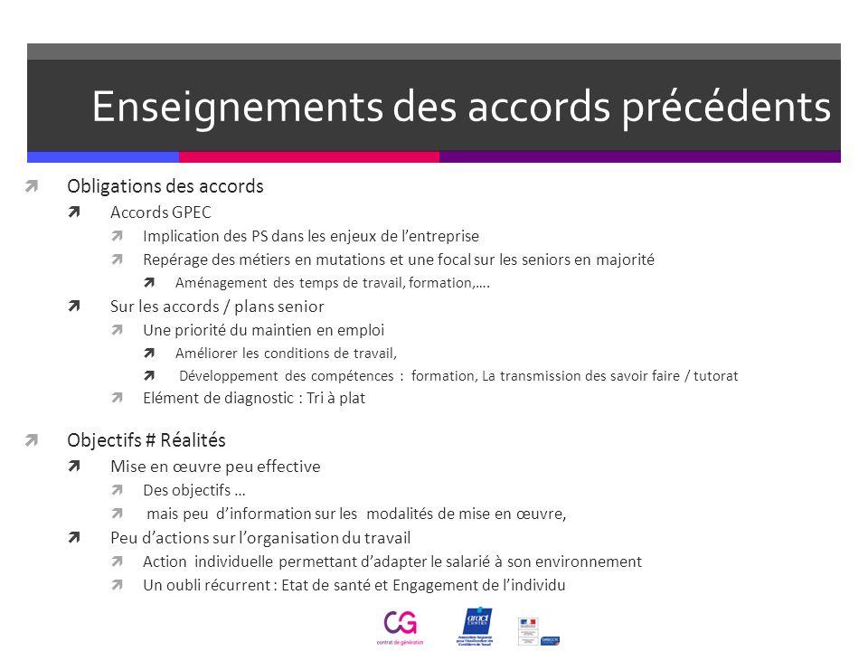 Enseignements des accords précédents Obligations des accords Accords GPEC Implication des PS dans les enjeux de lentreprise Repérage des métiers en mu