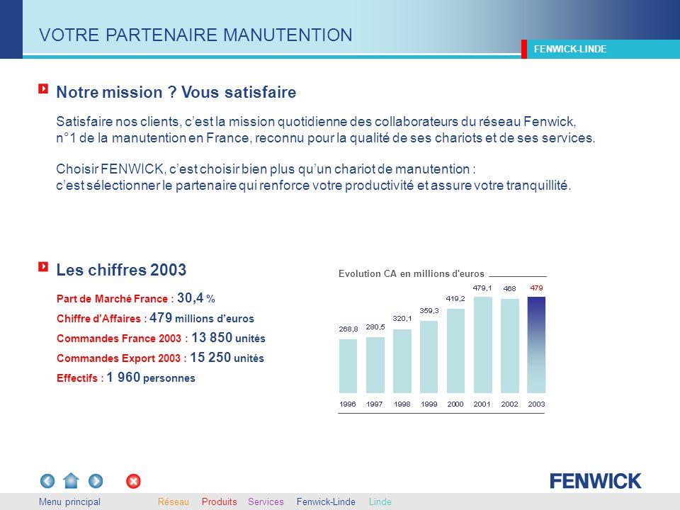 Menu principal Satisfaire nos clients, cest la mission quotidienne des collaborateurs du réseau Fenwick, n°1 de la manutention en France, reconnu pour